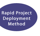 Rapid Deployment Method